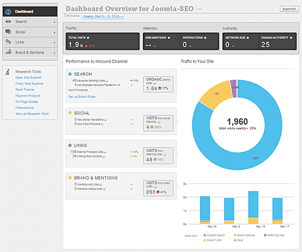 moz-seo-dashboard